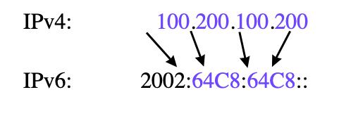 IPv6 y sus caracteristicas