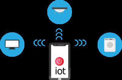 La seguridad y la AI en los dispositivos domésticos